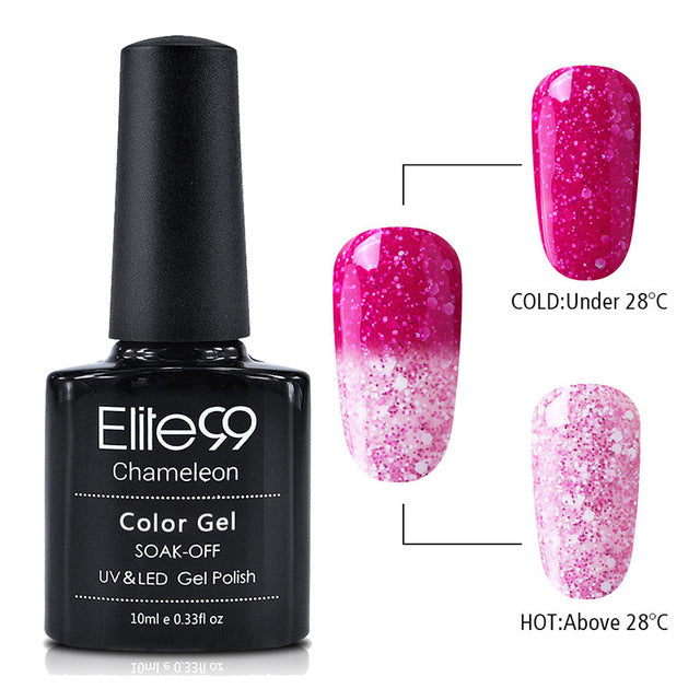 Thermal Chameleon Gel
