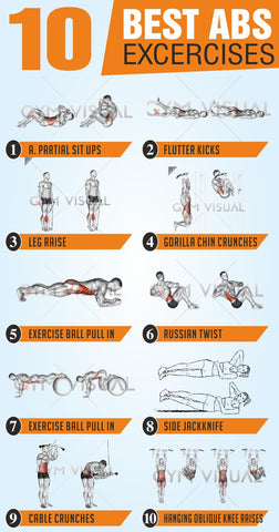 10 best ab exercises you need to do today  rimsports