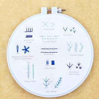 Stitch Sampler - Kiriki Press - Beginner