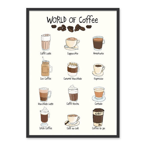 World of coffee - Plakat