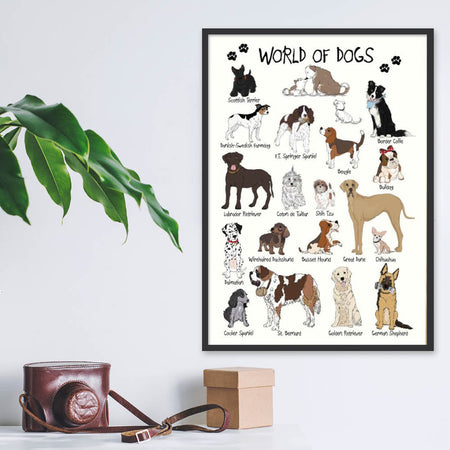 World of dogs - Plakat