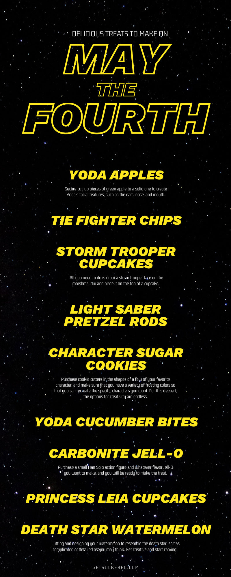 Delicious Treats To Make on May the Fourth