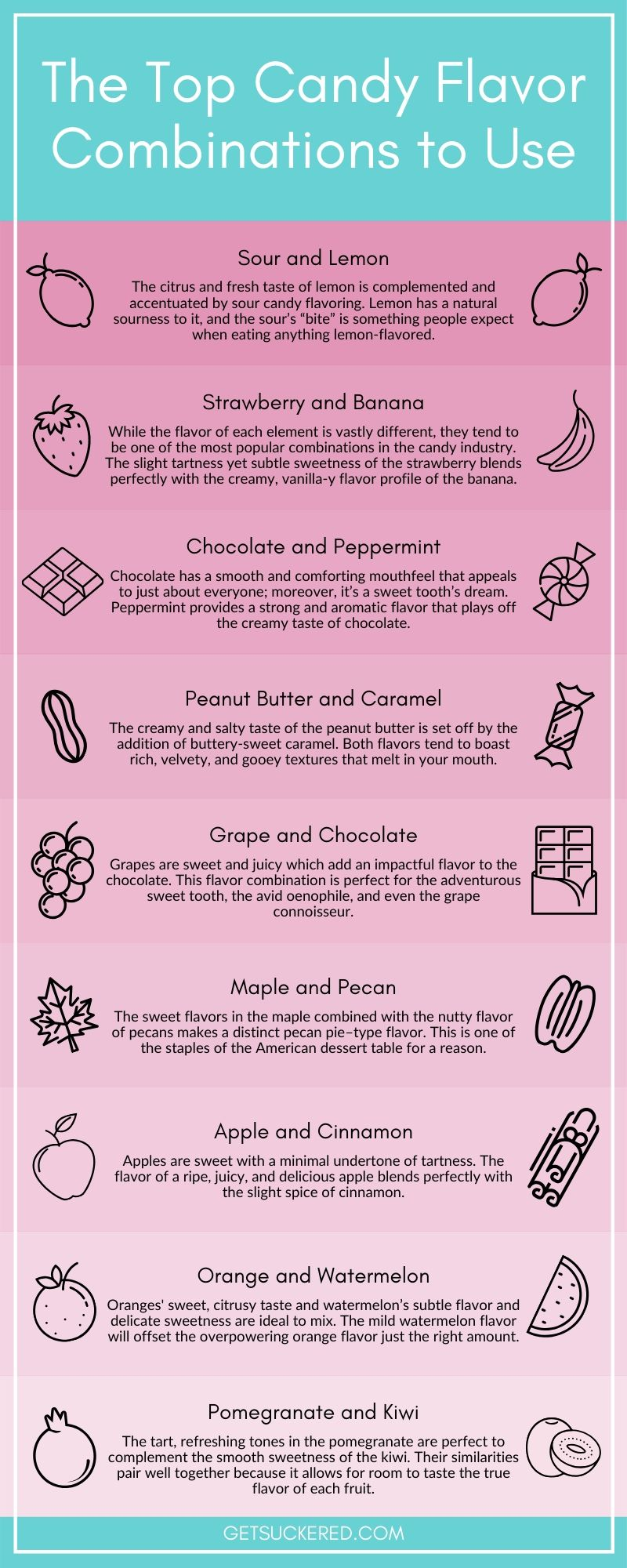 The Top Candy Flavor Combinations to Use