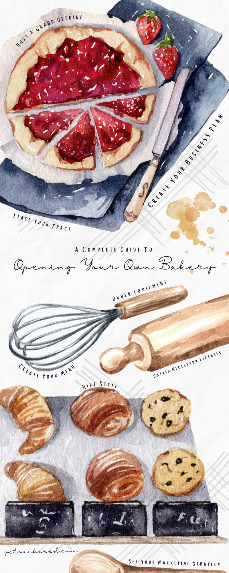 A Complete Guide To Opening Your Own Bakery