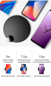 LCD Display Wireless Charger iPhone X Xs Max Fast Wireless Phone Charger For Samsung S10 S9 S8 Xiaomi MI9