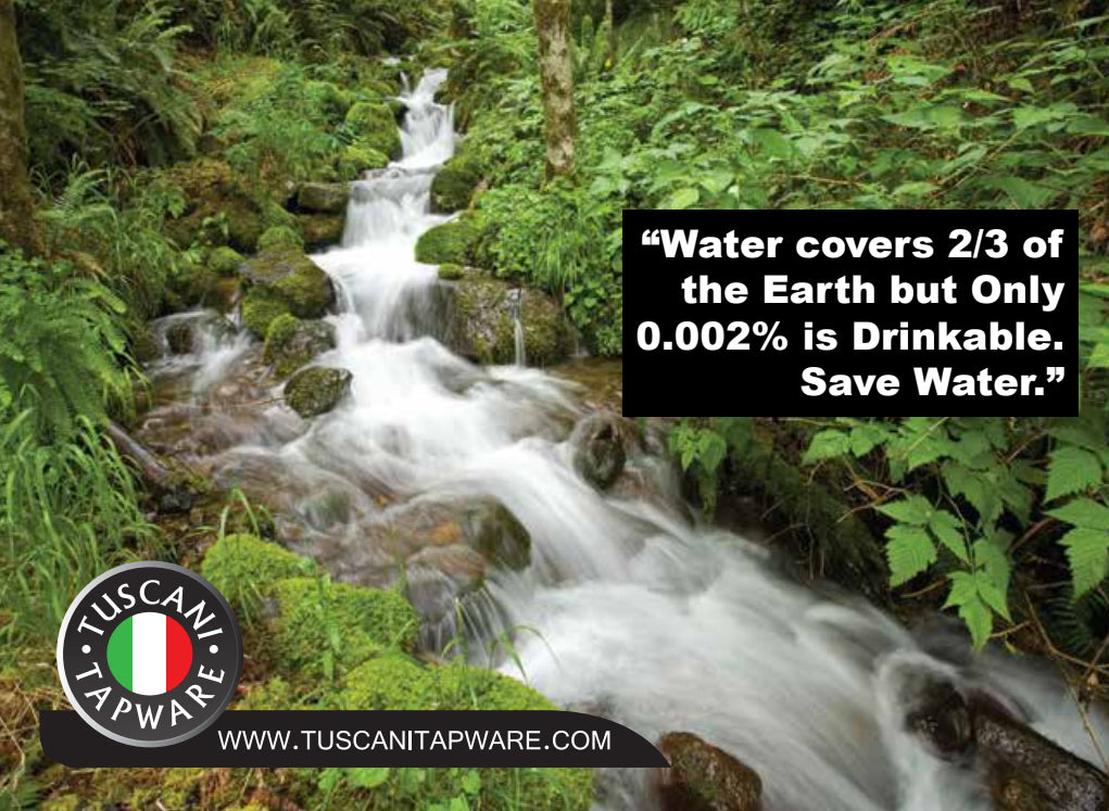 Water covers 2/3 of the Earth but Only 0.002% is Drinkable. Save Water.