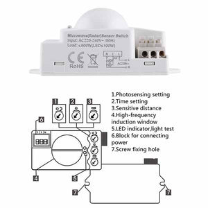 Microwave Smart Motion Sensor Switch 360°