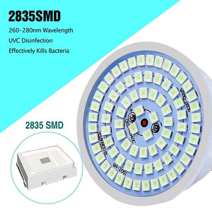 UV-C Ultraviolet Desinfection/Sterilizing LED Light