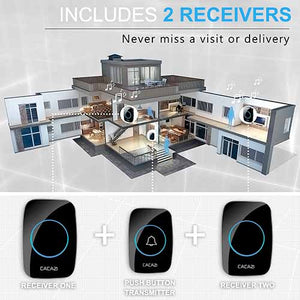 CACAZI Remote Doorbell with 1 Wall Push Button & 2 Receivers
