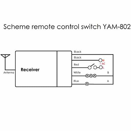 Wireless Remote Control Switch 1 to 4 Channel ON/OFF 5A 230V on