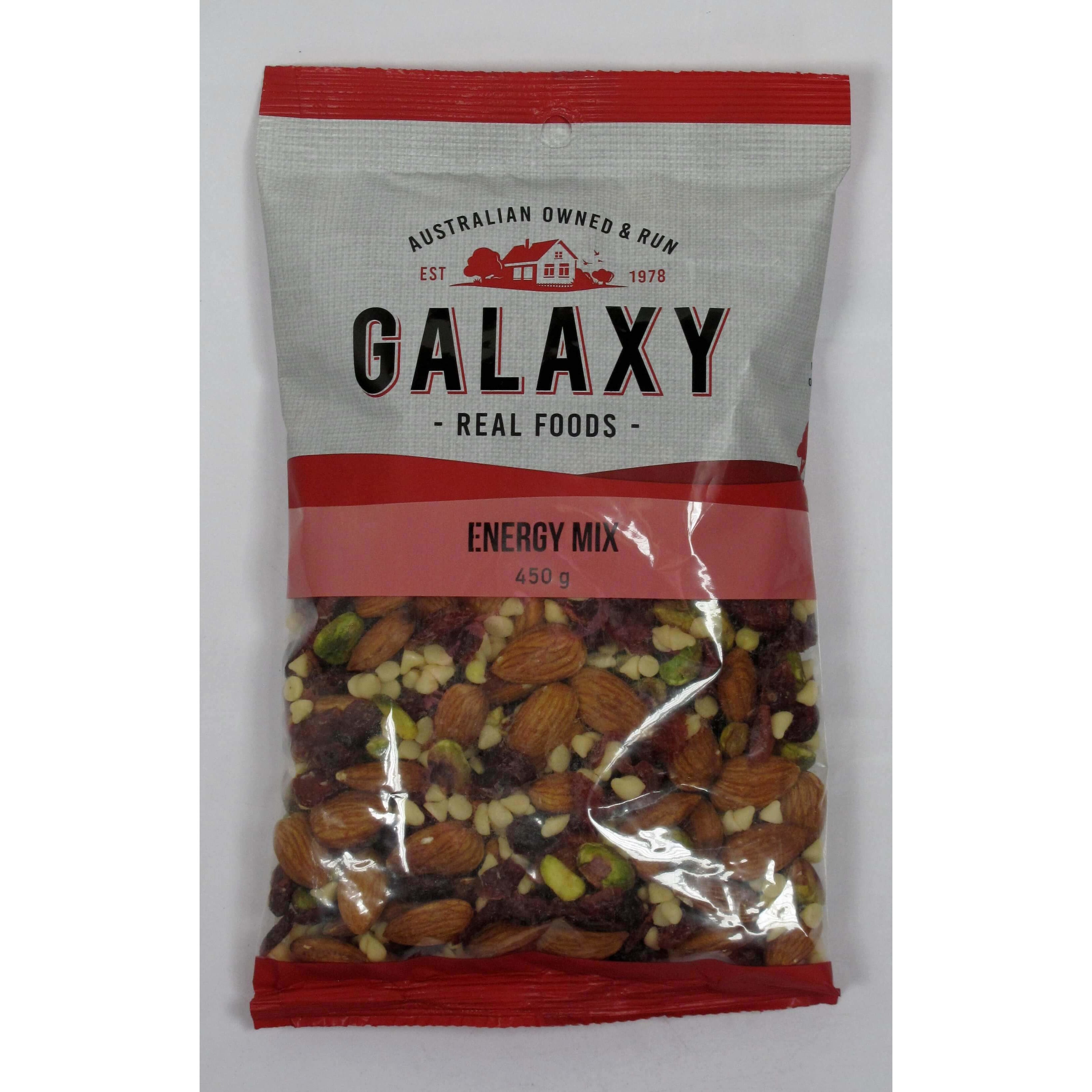 Galaxy Energy Mix