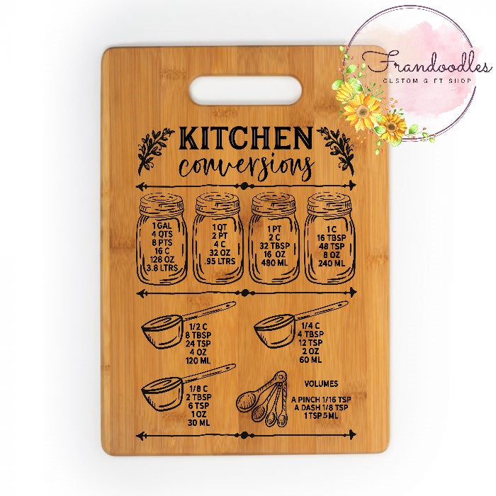 Conversion Rates Engraved Cutting Board