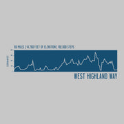 West Highland Way Hoody