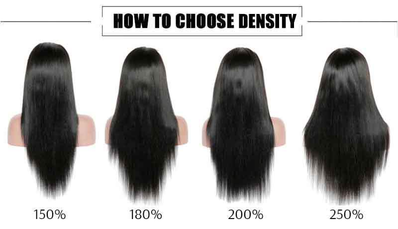 how to choose wig density