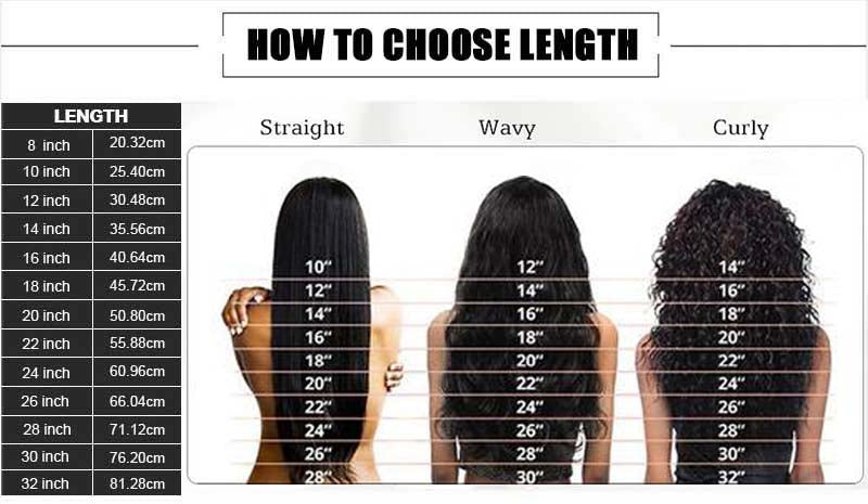 how to choose your wig