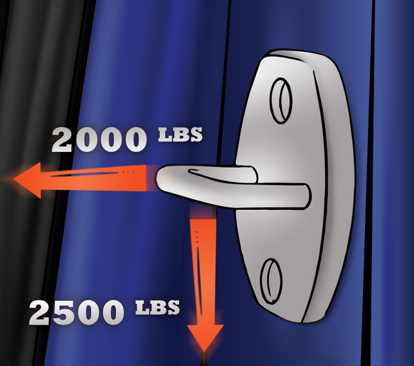 Door Latch Striker Plate Vertical and Horizontal Stress Test Diagram