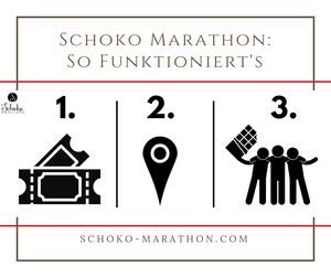 Schoko Marathon - So funktioniert's!