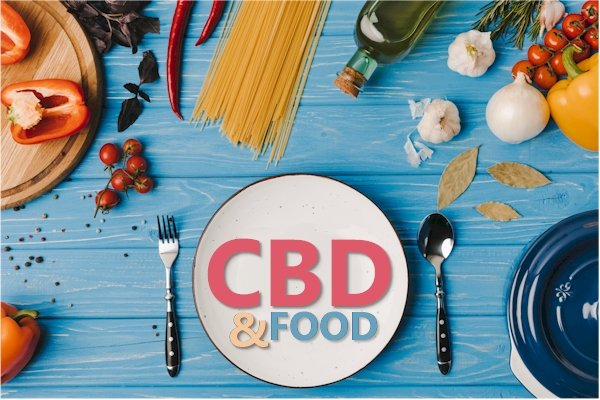 Should CBD be Taken With Food?