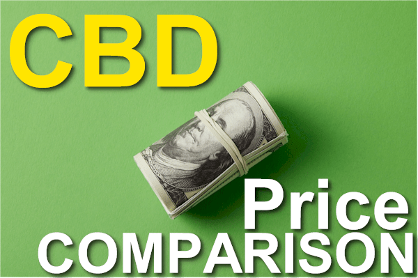 cbd price and cost comparison how much is cbd