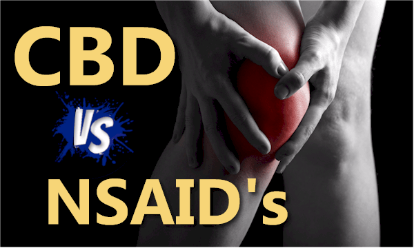 CBD versus NSAIDs like ibuprofen, motrin, and advil for pain and inflammation