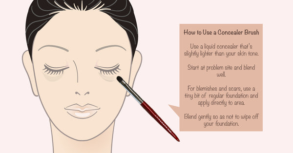 how to use a concealer brush