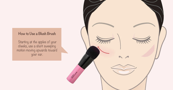 How to effectively use a Blush Brush