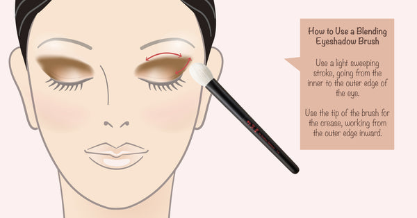 How to use a blending Eyeshadow Brush