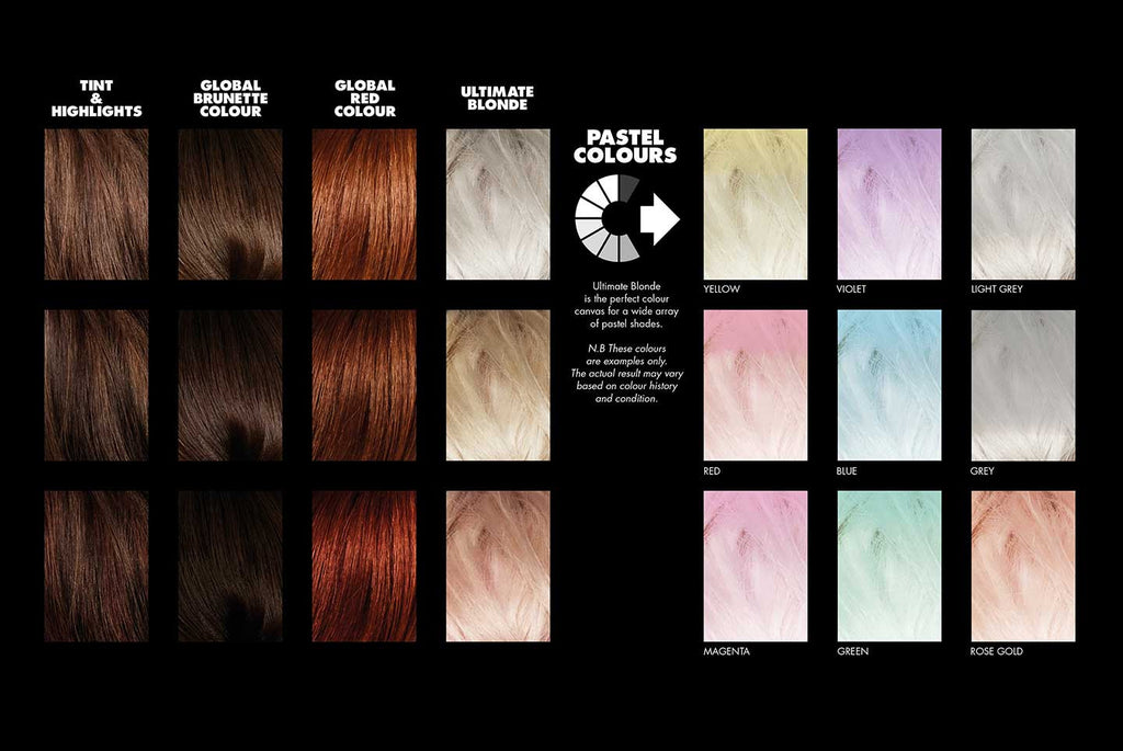 TONI & GUY COLOUR PASTELS