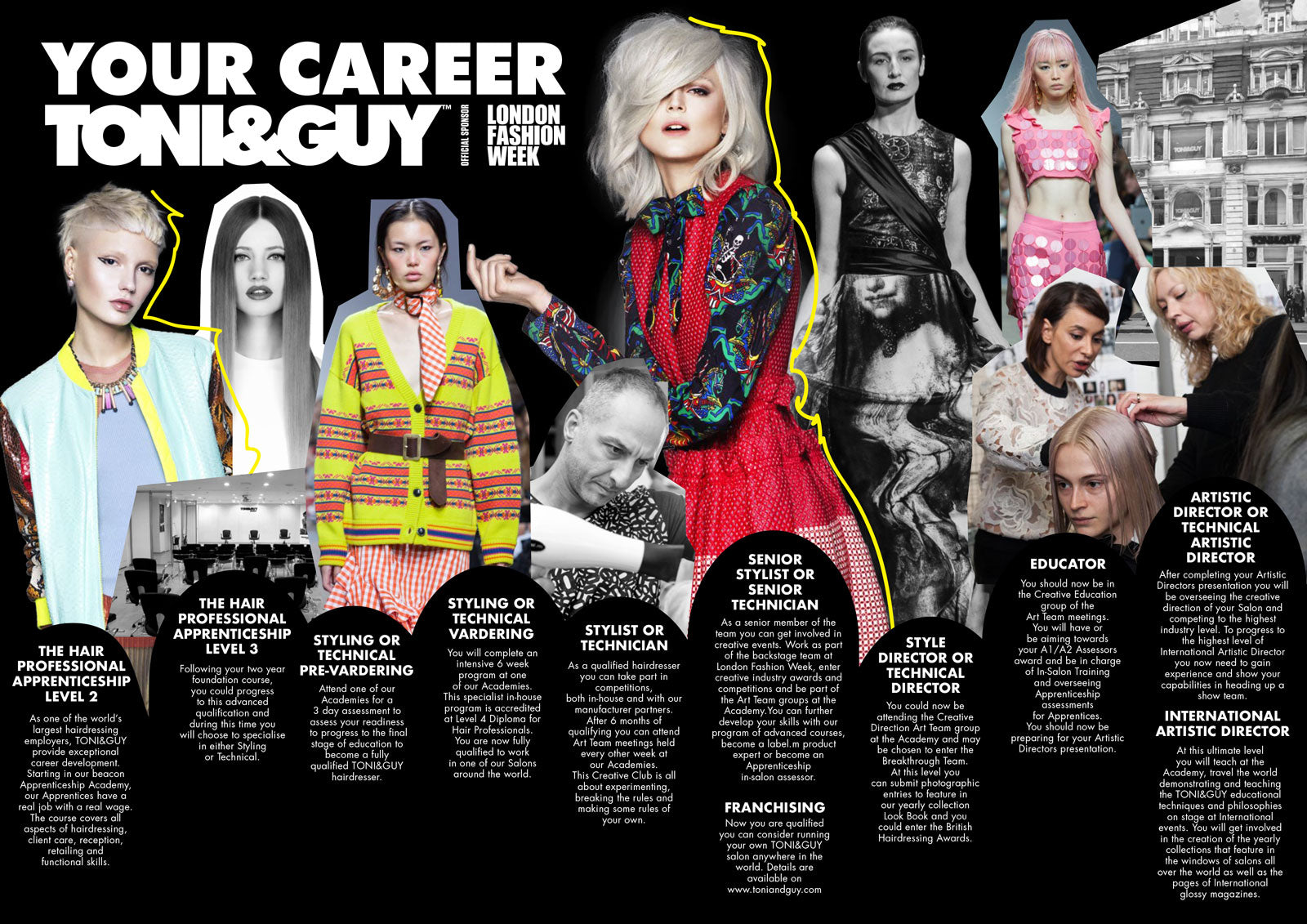 Toni & Guy Careers