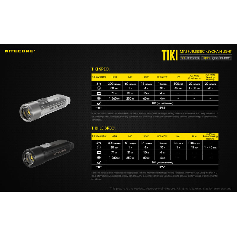 Nitecore TIKI USB Keychain LED Flashlight