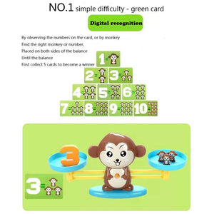 Gogo Monkey Math - Quickway Gadgets