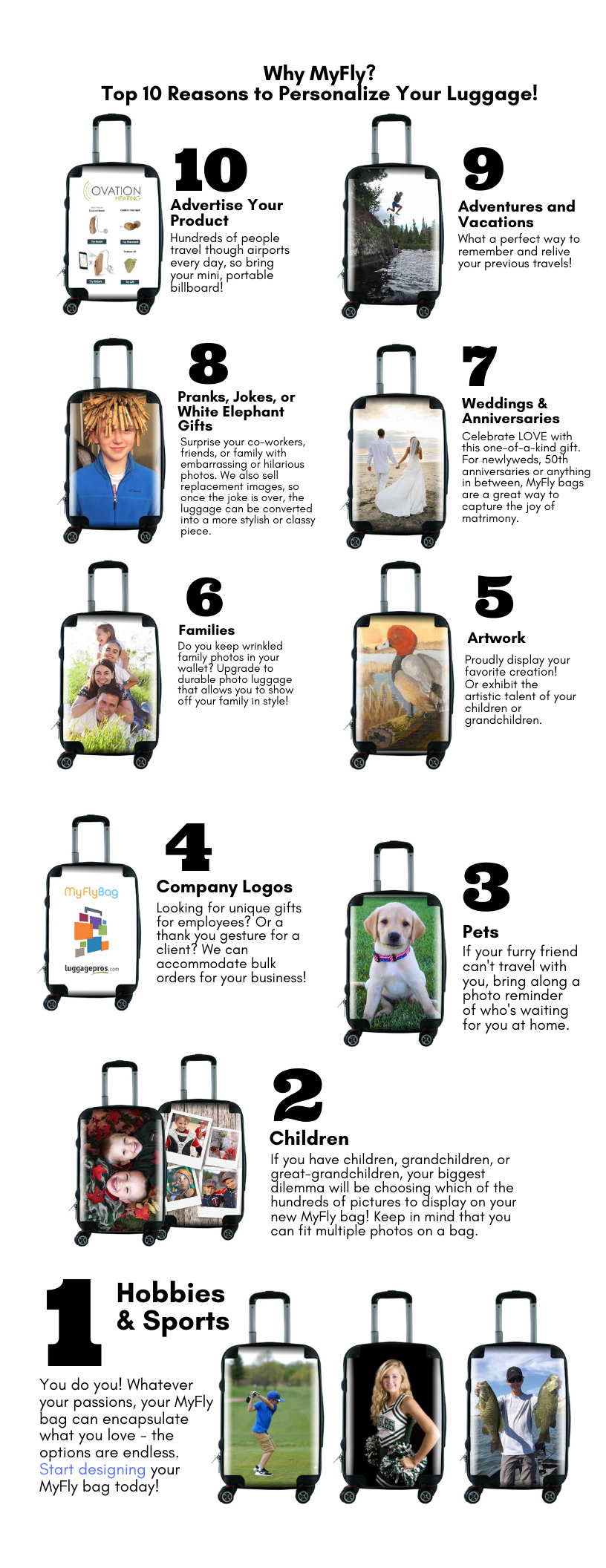 Top 10 Reasons to Personalize Your Luggage