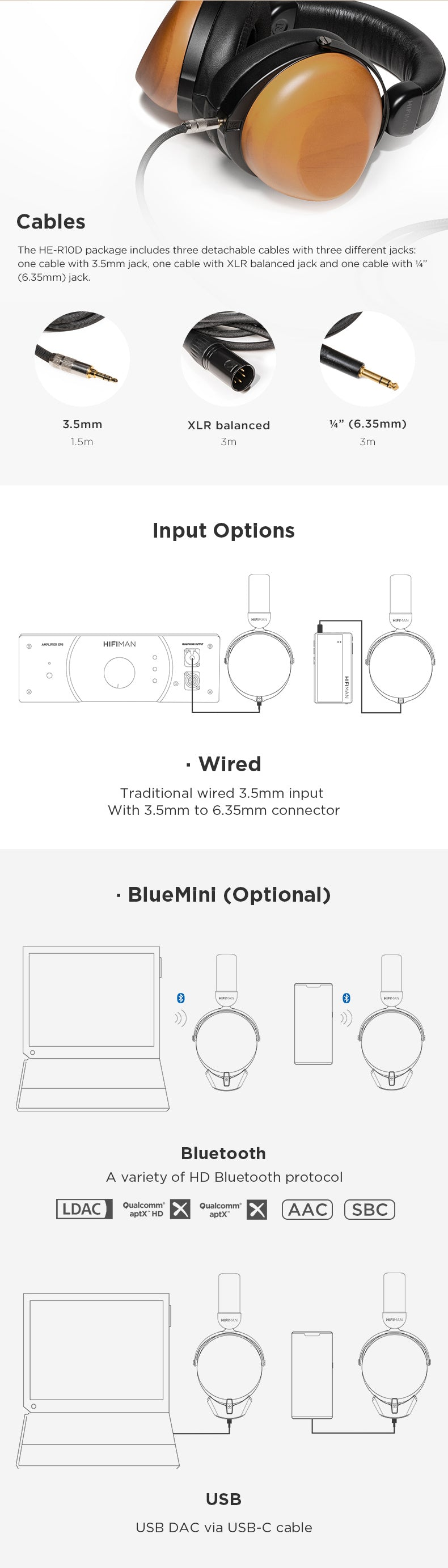 Images that correspond to Cables and Input Options headers