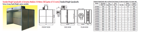 Standard Dry Filter Spray Booth specifications