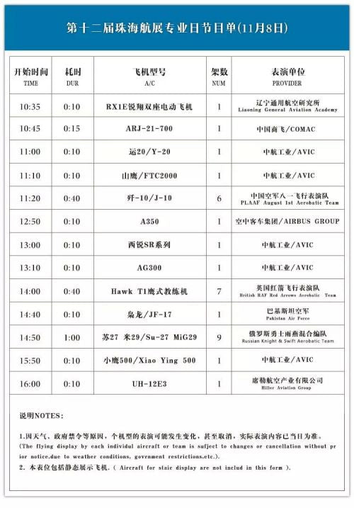 Agenda of Zhuhai Airshow China 2018