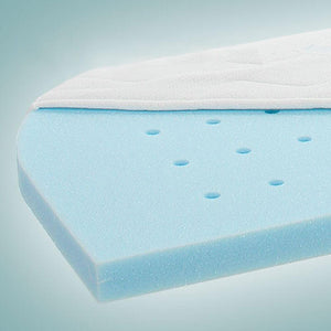 Mattress - Babybay Clean Comfort Mattress