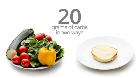 how many carbs while on keto diet