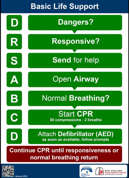 Alpha One Medical - DRSABCD first aid action plan