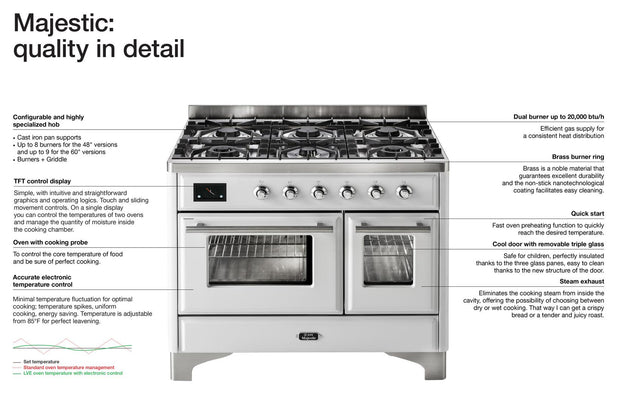 "Majestic II Series Freestanding Dual Fuel Range with 6 Sealed Brass Non Stick Coated Burners and Griddle   5.02 cu. ft. Total Oven Capacity   TFT Oven Control Display   Triple Glass Cool Door Oven   Copper Trim   in Stainless Steel""UM12FDNS3SSPLP 48 - America Best Appliances, LLC"