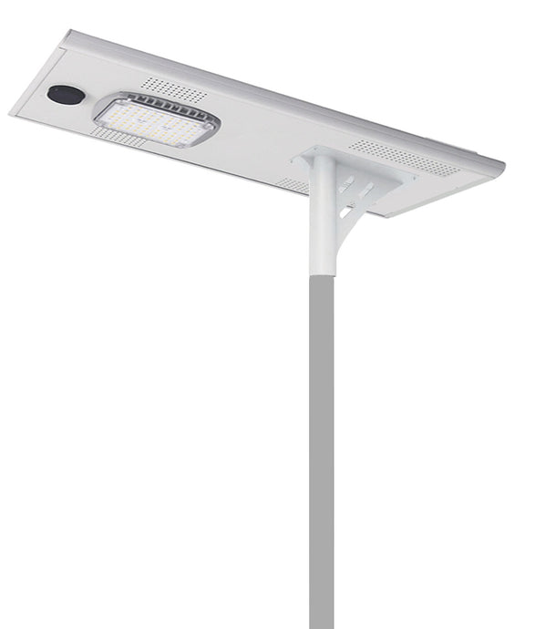 How do you think of Smart LED street lights