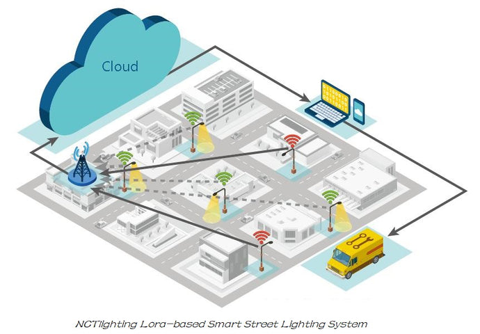 LoRa-enabled LED Street Lights Represent a Bright Future for Smart Cities