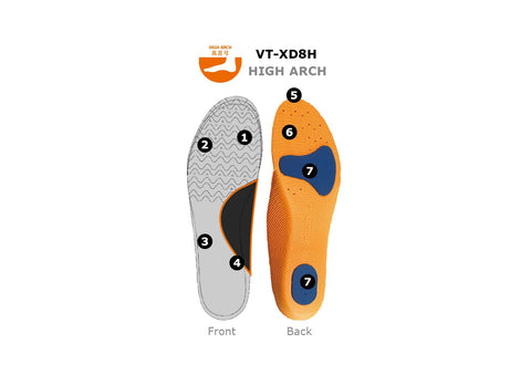 Victor High Arch Insole VT-XD8H