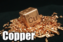 Load image into Gallery viewer, Copper Dice