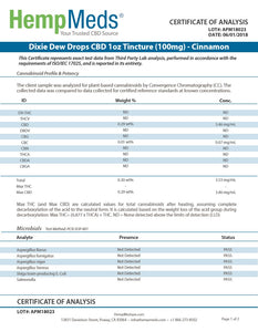 Best Dew Drops - Green Door CBD