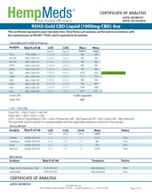 Load image into Gallery viewer, Gold Liquid Hemp Oil - Green Door CBD