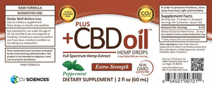 Best Plus CBD Oil Drops - Raw Formula - Green Door CBD