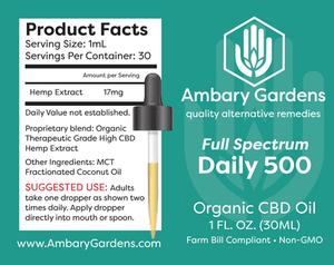 Best Full Spectrum Daily CBD Hemp Extracts - Green Door CBD