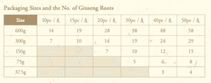 Korean Red Ginseng Roots - Heaven Grade