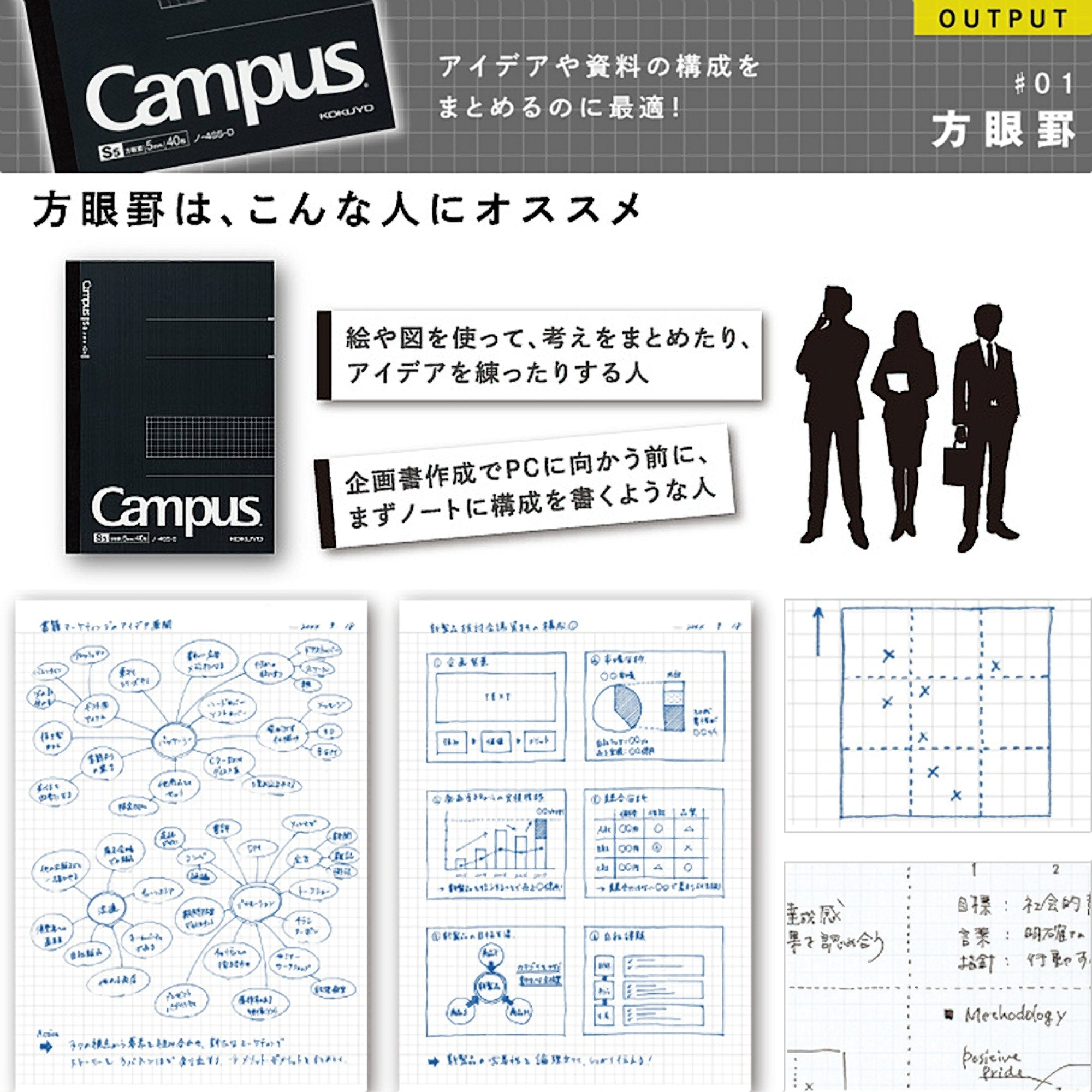 Kokuyo B5 Campus Notebook Black 5mm Grid | 80 Sheets 8S5-D - The Stationery Life!