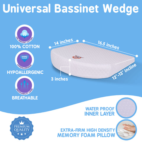 Bassinet Wedge